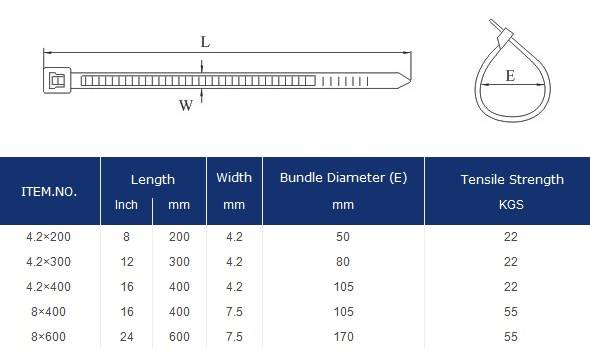 nylon cable tie dimensions
